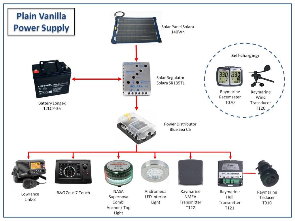 Scheme of the power-supply